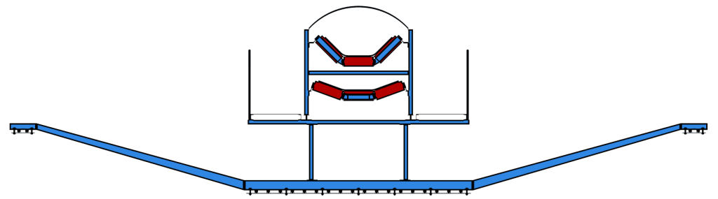 An image showing the Sectional View of the Cable Bridge Conveyor